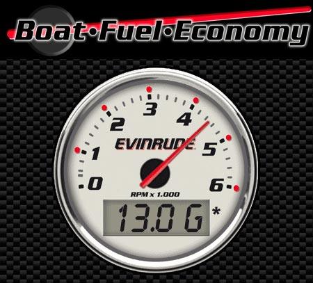Chart | Fuel consumption Chart - Yamaha Outboard - Mercury
